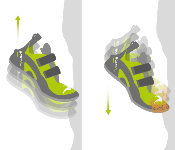 Cleaning Advices Boreal Climbing Shoes