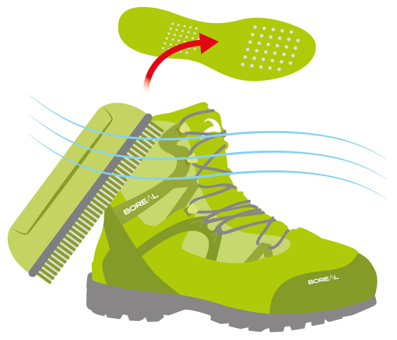 Cleaning Advices Boreal Footwear Mountaineering